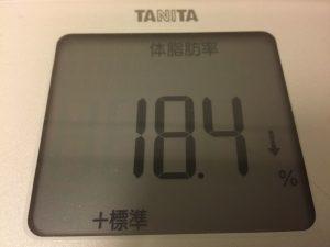体脂肪率測定
